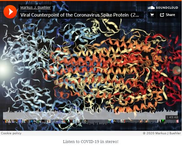 COVID-19 Symphony