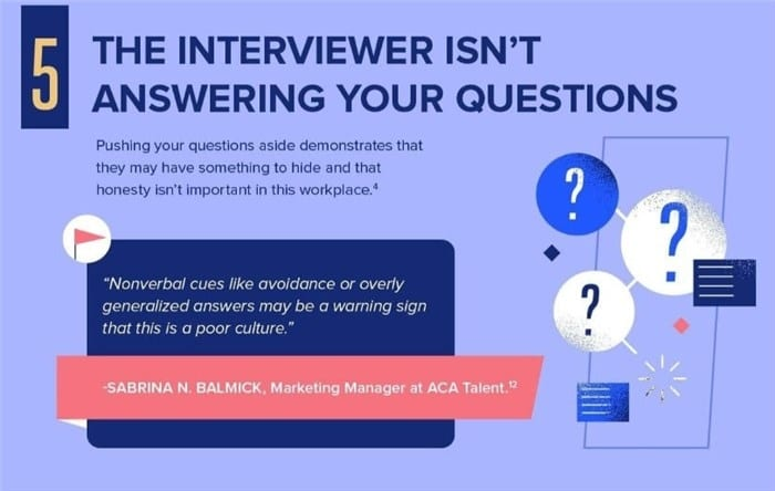Companies should be transparent and be willing to provide clear and comprehensive answers to any questions an interviewee might have.