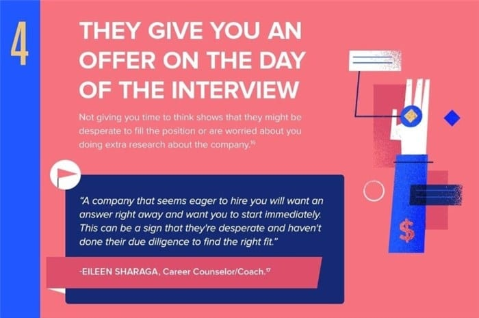 Think twice if the company gives you an offer on the day of the interview.